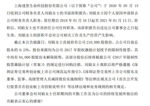 透景生命财务负责人刘娟辞职 2019年薪酬56万元