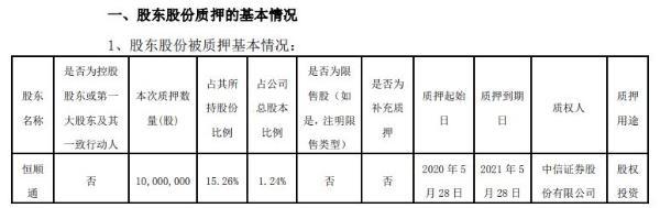 顺络电子股东恒顺通质押1000万股 用于股权投资
