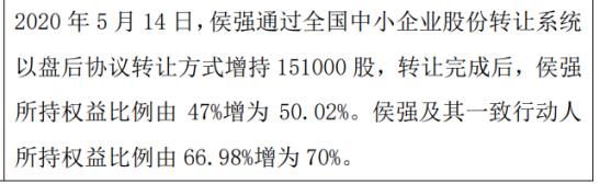 创新安全股东侯强增持15.1万股 权益变动后持股比例为50.02%