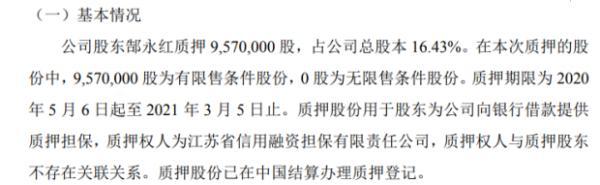 宝美户外股东郜永红质押957万股 用于向银行借款提供质押担保