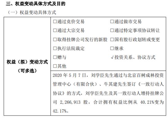 和创科技股东刘学臣及其一致行动人增持226.69万股 持股比例增至42.17%