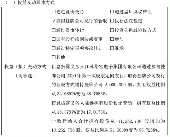 玮硕恒基股东华富电子增持200万股 权益变动后持股比例为38.71%