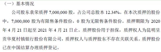 金浔股份控股股东袁荣质押700万股 用于贷款500万元提供担保