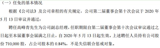 黑马高科聘任高峰青为公司副总经理 持有公司0.84%股份