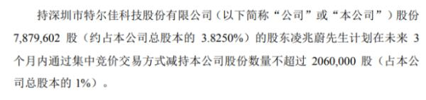 特尔佳股东凌兆蔚拟减持股份 预计减持不超总股本1%