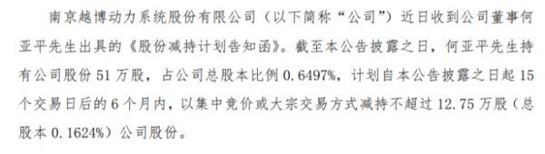 越博动力股东何亚平拟减持股份 预计减持不超总股本0.16%