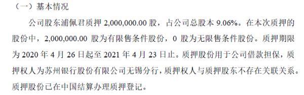 中卓智能控股股东质押200万股 用于借款担保