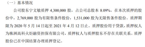 利德浆料股东宁文敏质押430万股 用于贷款