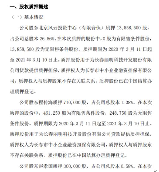 丽明股份4名股东合计质押1501.85万股 用于为贷款提供质押担保