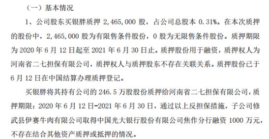 伊赛牛肉控股股东买银胖质押246.5万股 用于融资