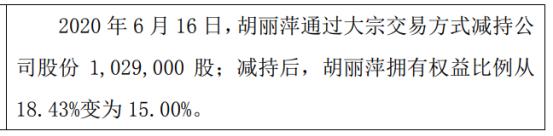 恒晟能源股东胡丽萍减持102.9万股 权益变动后持股比例为15%