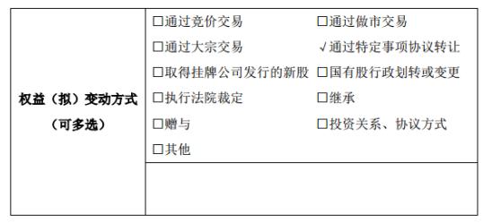 赢鼎教育股东郎炳坤增持529.47万股 权益变动后持股比例为13.71%