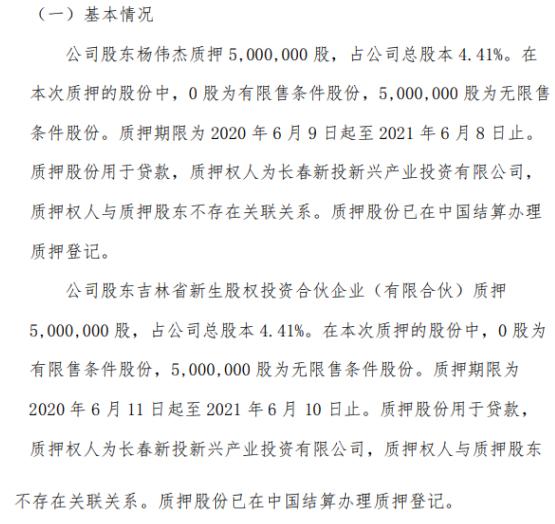 豫王建能2名股东合计质押1000万股 用于贷款