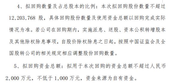 新数网络将花不超2000万元回购公司股份 用于股权激励