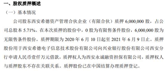 希德电子股东质押600万股 用于向银行申请1000万元借款