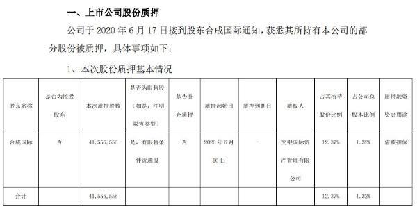 万华化学股东合成国际质押4156万股 用于借款担保