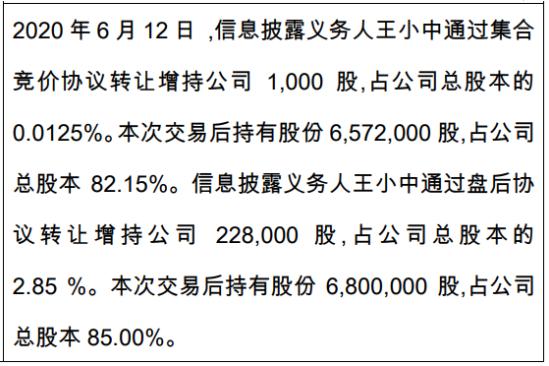 兴湃至美股东王小中增持22.9万股 权益变动后持股比例为85%