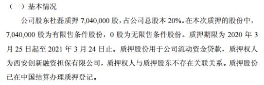 航泰股份控股股东杜磊质押704万股 用于公司流动资金贷款