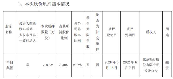 华自科技股东华自集团质押738.92万股 用于融资