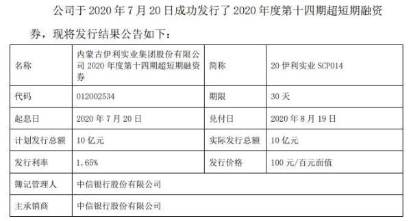 伊利股份短期融资券发行 总额合计为20亿元