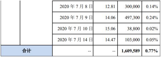 广东检圆掀开超万万元矫饰诉讼案保护超10年债权