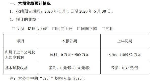 钧达股份2020年上半年预计净利0万元至500万元 二季度汽车行业逐步复苏