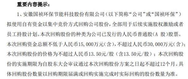 国祯环保将花不超3亿元回购公司股份 用于员工持股计划