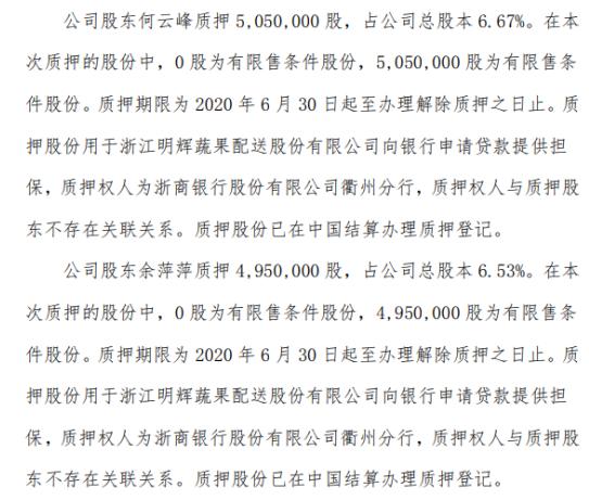 明辉股份2名股东合计质押1000万股 用于为申请贷款提供担保