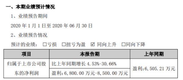 天泽信息2020年上半年预计净利6800万元至8500万元 跨境电商业务实现明显增长