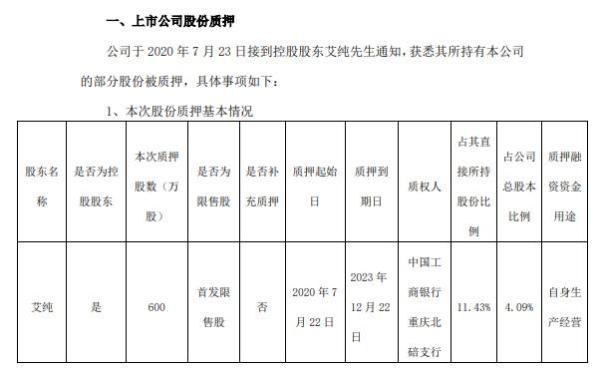 神驰机电控股股东艾纯质押600万股 用于自身生产经营