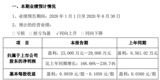 华天科技2020年上半年预计净利2.3亿元-2.9亿元 订单饱满