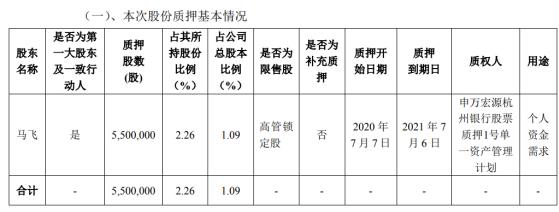"""青岛开发区税务局:税收优惠力挺石油行业""""减负""""前行"""
