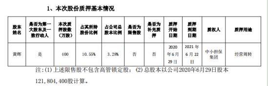 瀛通通讯控股股东黄晖质押400万股 用于经营周转
