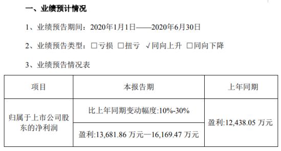 中航电测2020年上半年预计净利1.37亿元-1.62亿元 同比增长10%-30%