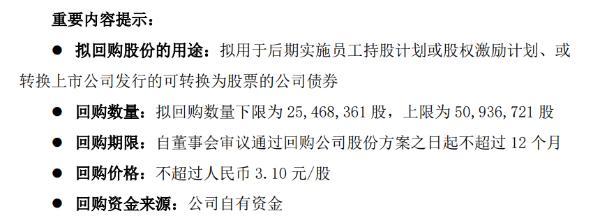 香江控股将花不超7895.19万元回购公司股份 用于股权激励