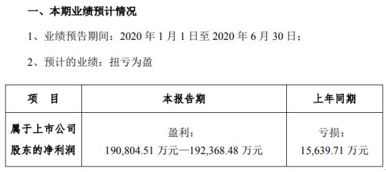 蓝思科技2020年上半年预计净利19.08亿元-19.24亿元 各主要产品订单充足