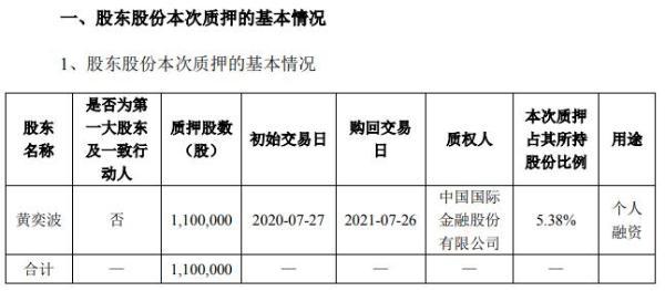 开立医疗股东黄奕波质押110万股 用于个人融资