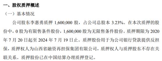 科达自控股东李惠勇质押160万股 用于为公司银行贷款提供反担保