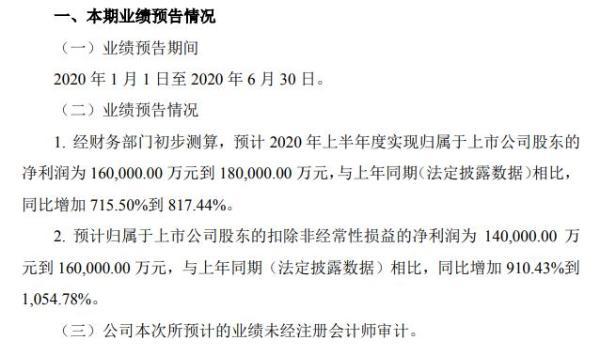 闻泰科技2020年上半年预计净利16亿至18亿 出货量实现强劲增长