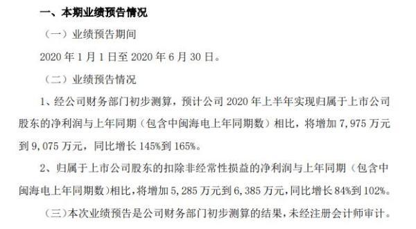 中闽能源2020年上半年预计净利同比增加7975万至9075万 马头山项目本期陆续投产