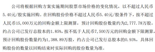 百隆东方将花不超1.5亿元回购公司股份 用于股权激励