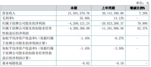 湖北省新删新冠肺雅觥例14840例