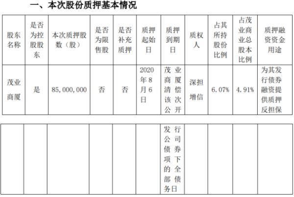 茂业商业控股股东茂业商厦质押8500万股 用于为其发行债券融资提供质押反担保