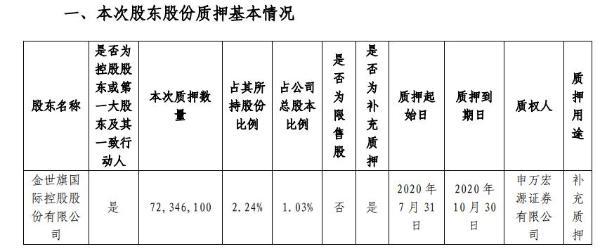 上海餐饮行业创新方式 从源头节约食物