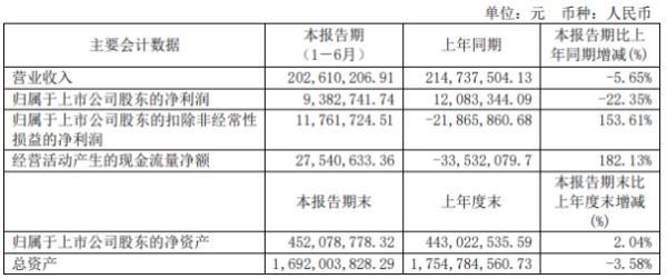 1717she永久地址_17171717射自产产品_1717射自产产品国登录