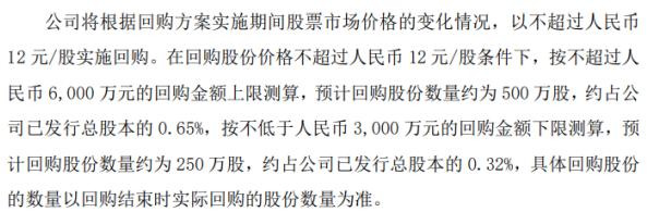 台华新材将花不超6000万元回购公司股份 用于股权激励