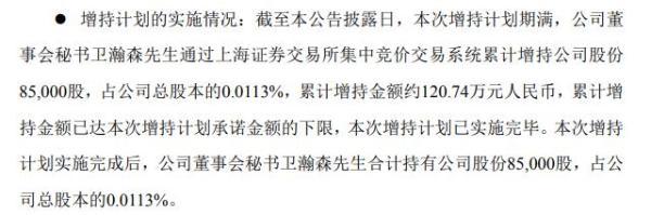 纽威股份董事会秘书卫瀚森合计增持8.50万股 耗资约121万元