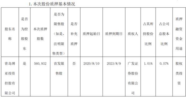 日辰股份控股股东质押56.09万股 用于股权类投资
