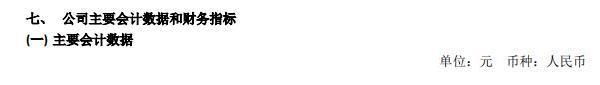 莉哥15分视频链接下载_9944cc免费资料大全_网页访问紧急升级狼