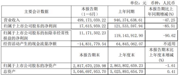 载荷100千克续航1000千米 上海研制的无人机全